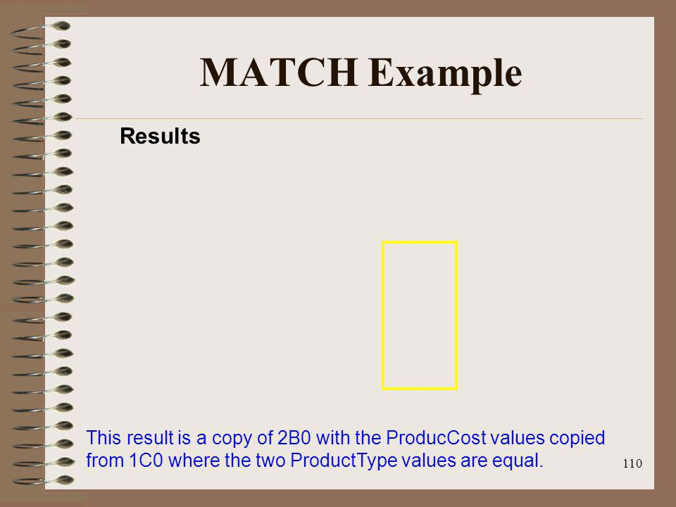 MATCH Example Results.