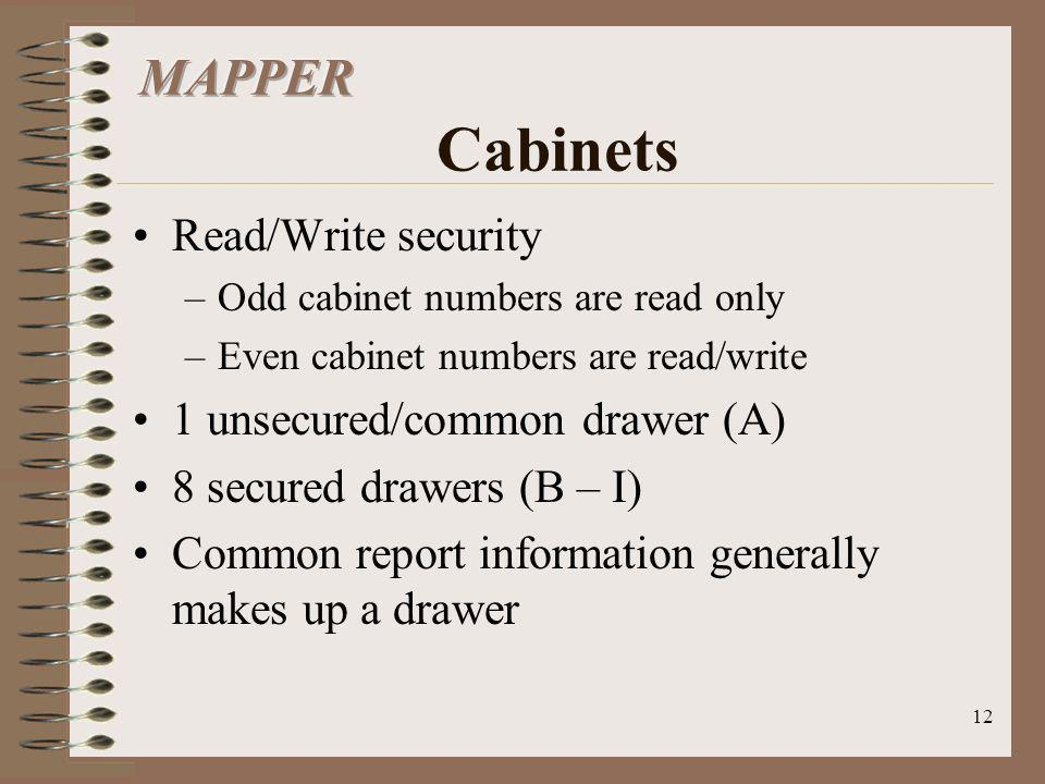 MAPPER Cabinets Read/Write security 1 unsecured/common drawer (A)