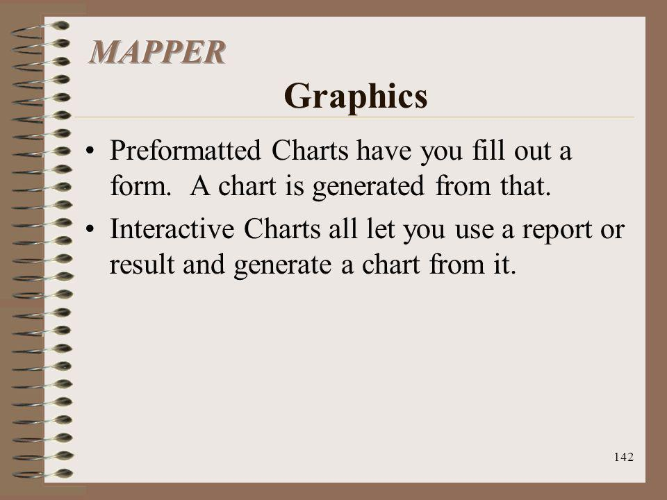 MAPPER Graphics Preformatted Charts have you fill out a form. A chart is generated from that.