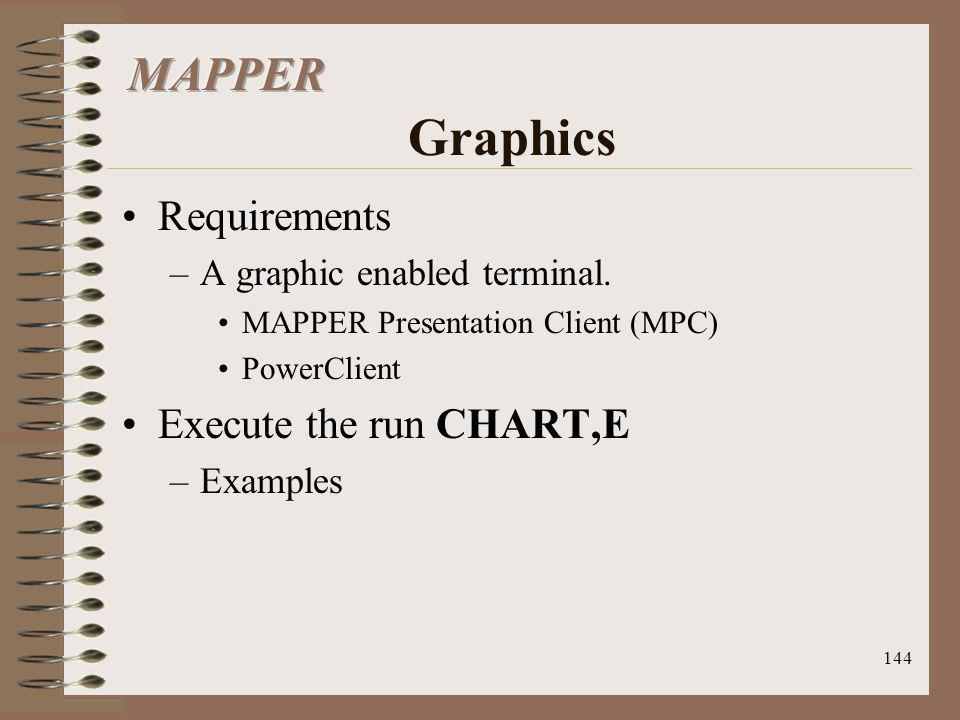 MAPPER Graphics Requirements Execute the run CHART,E