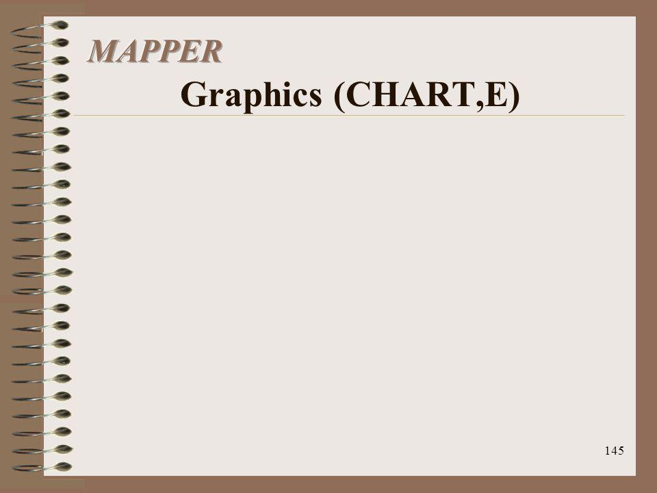 MAPPER Graphics (CHART,E)