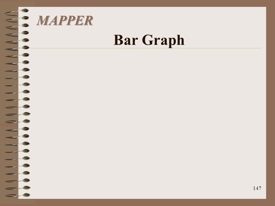 MAPPER Bar Graph
