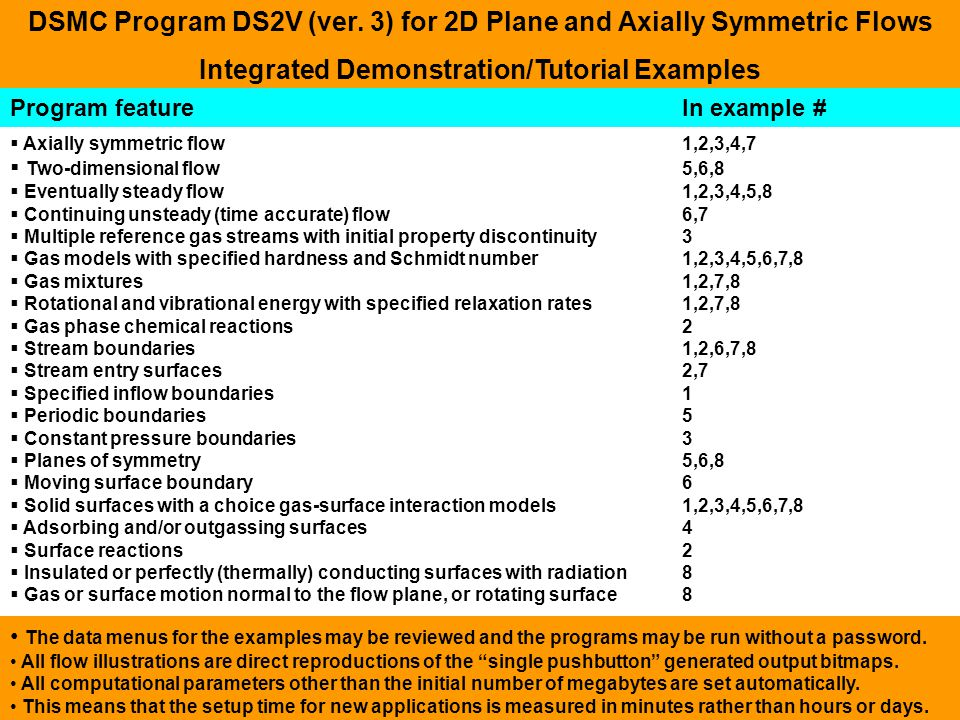 DSMC Program DS2V (ver. 3) for 2D Plane and Axially Symmetric Flows