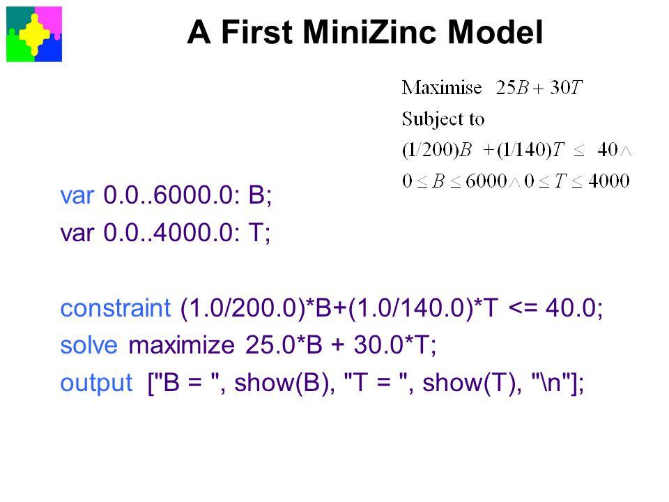 A First MiniZinc Model