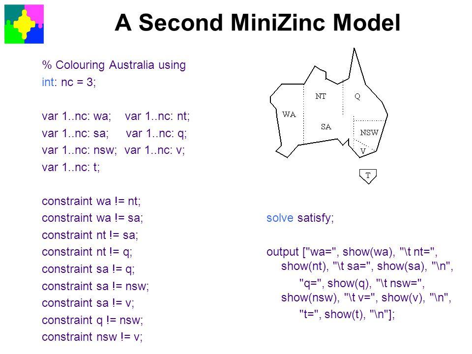A Second MiniZinc Model