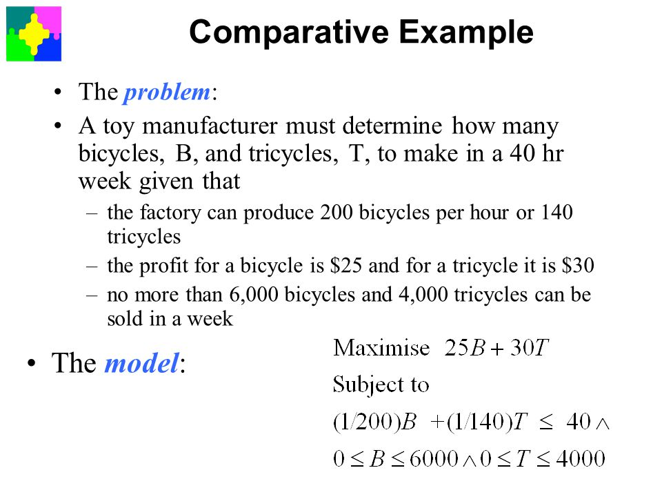 Comparative Example The model: The problem: