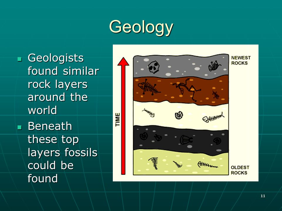 Geology Geologists found similar rock layers around the world