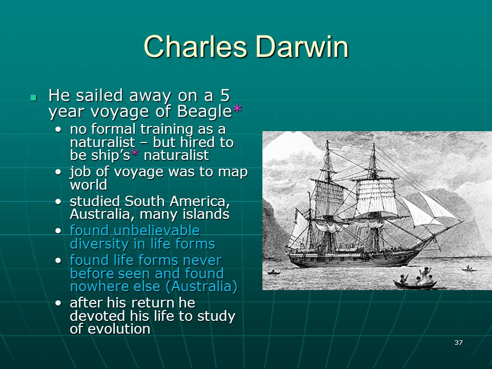 Charles Darwin He sailed away on a 5 year voyage of Beagle*