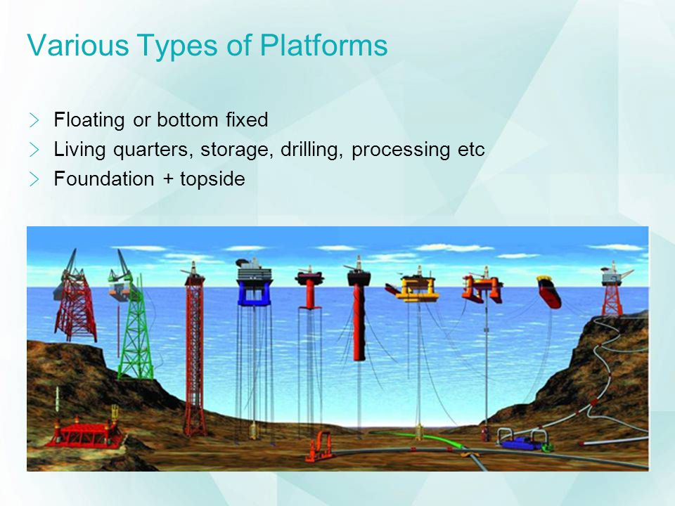 Various Types of Platforms