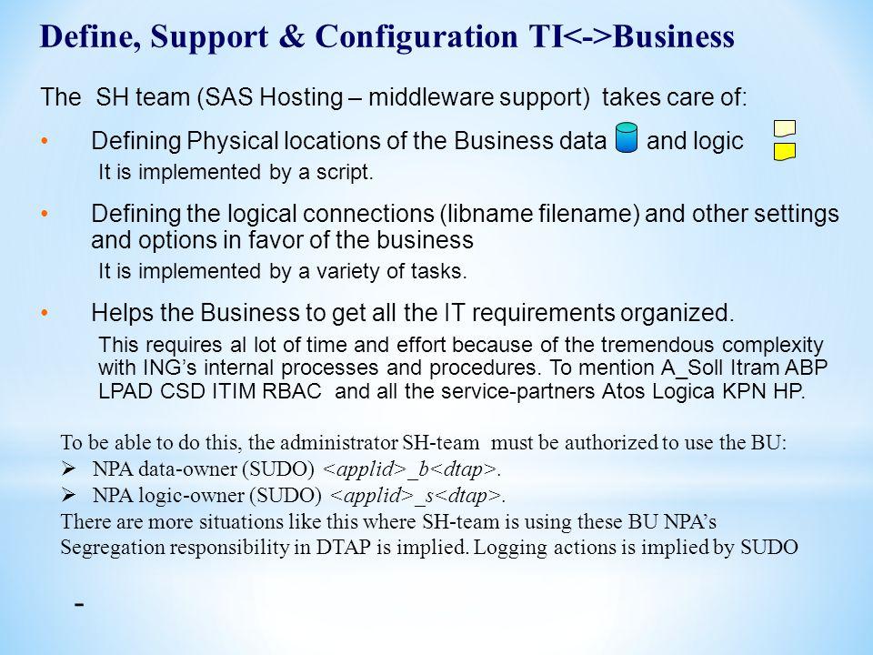 Define, Support & Configuration TI<->Business