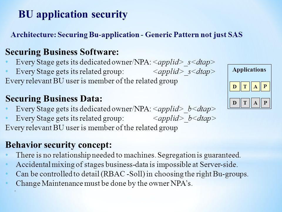 BU application security