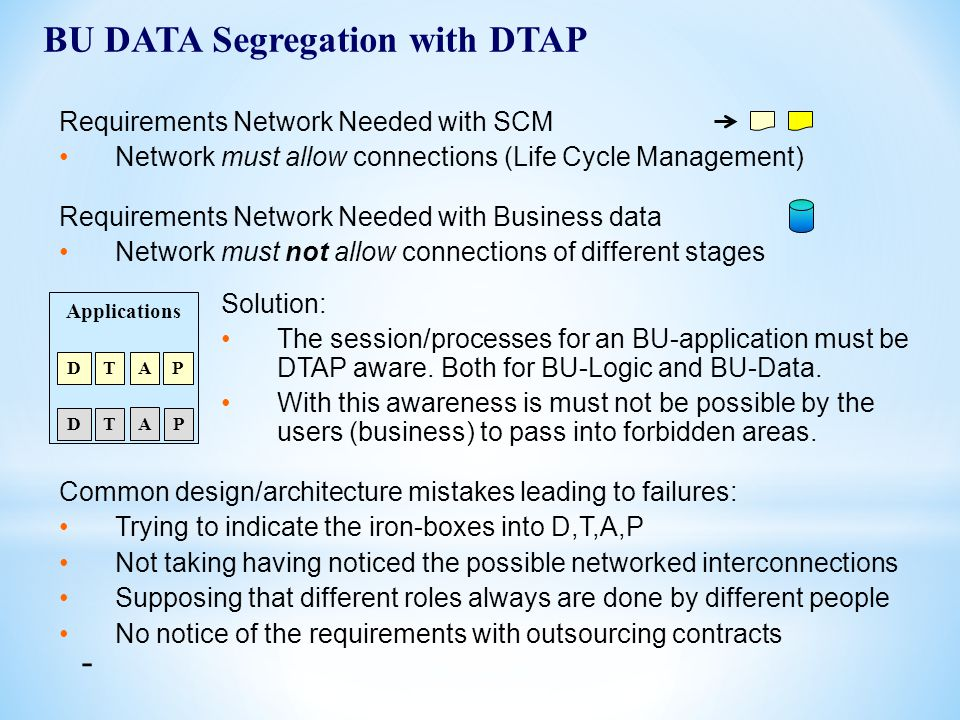 BU DATA Segregation with DTAP