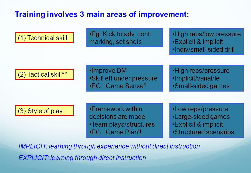 Training involves 3 main areas of improvement: