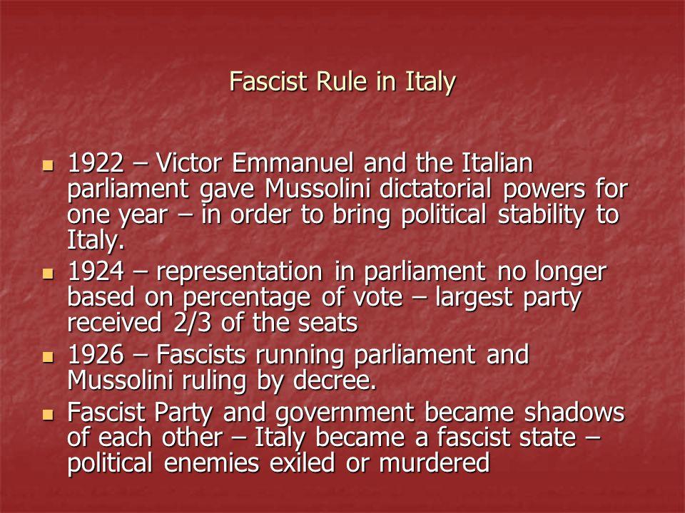 Fascist Rule in Italy