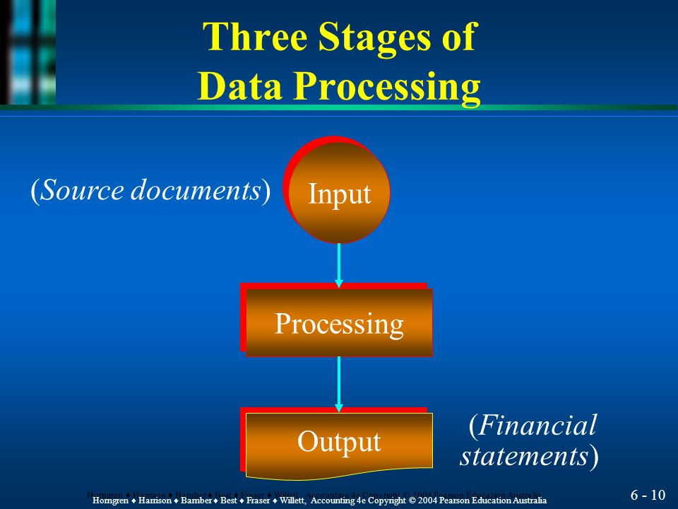 Three Stages of Data Processing