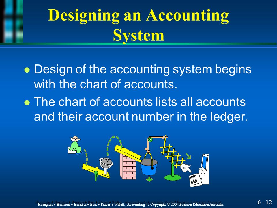 Designing an Accounting System