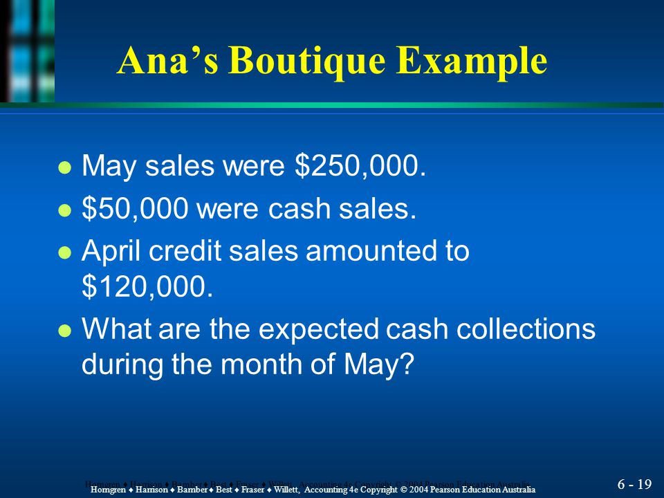 Ana's Boutique Example