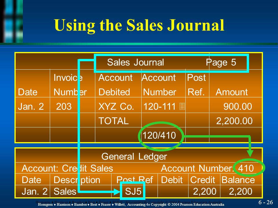 Using the Sales Journal