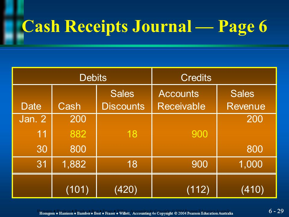 Cash Receipts Journal — Page 6