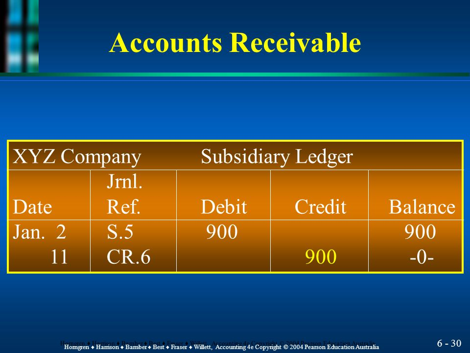 Accounts Receivable XYZ Company Subsidiary Ledger Jrnl.