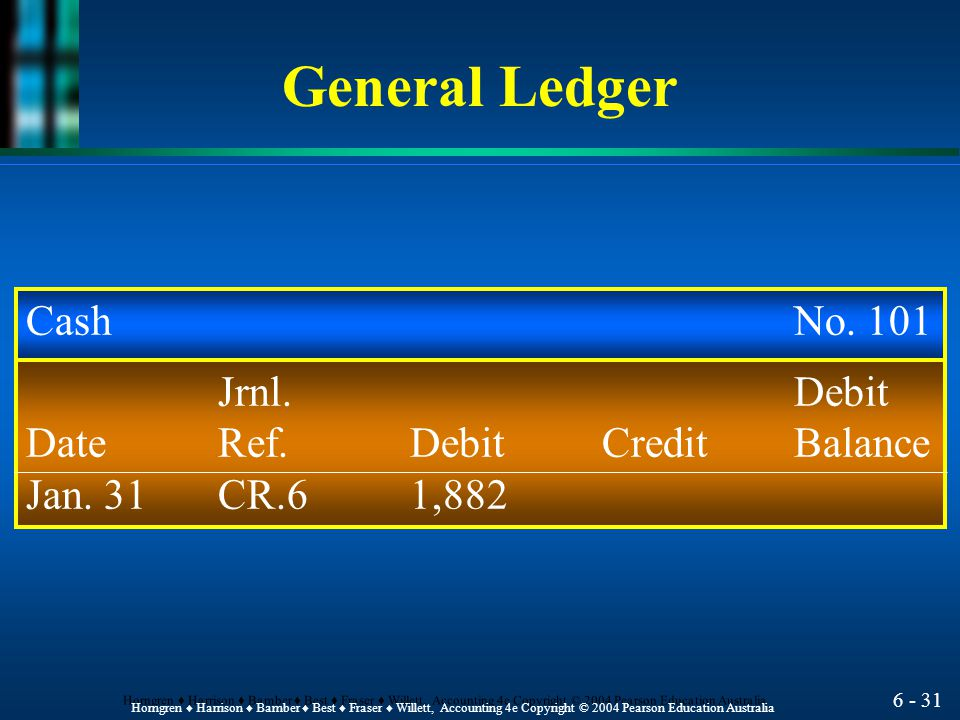 General Ledger Cash No. 101 Jrnl. Debit Date Ref. Debit Credit Balance