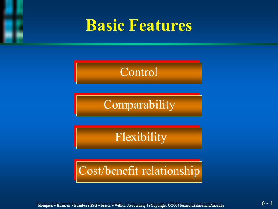 Cost/benefit relationship