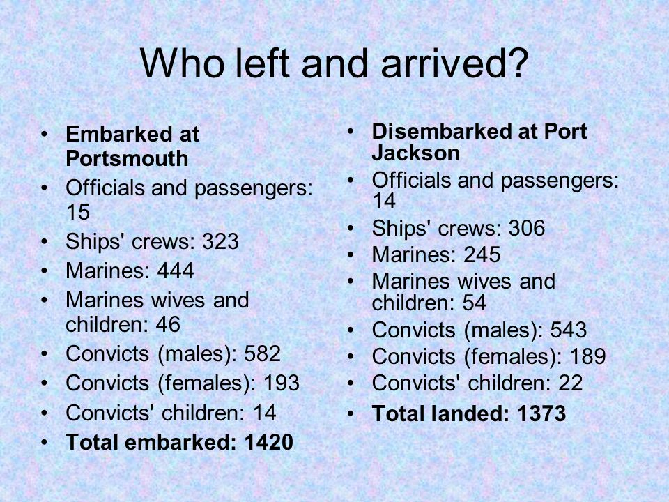 Who left and arrived Embarked at Portsmouth