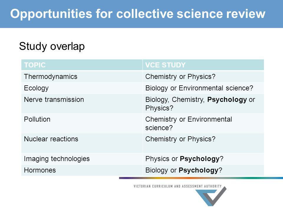 Opportunities for collective science review
