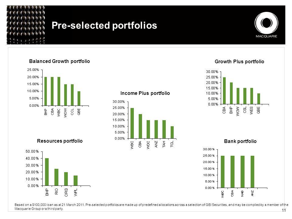 Pre-selected portfolios
