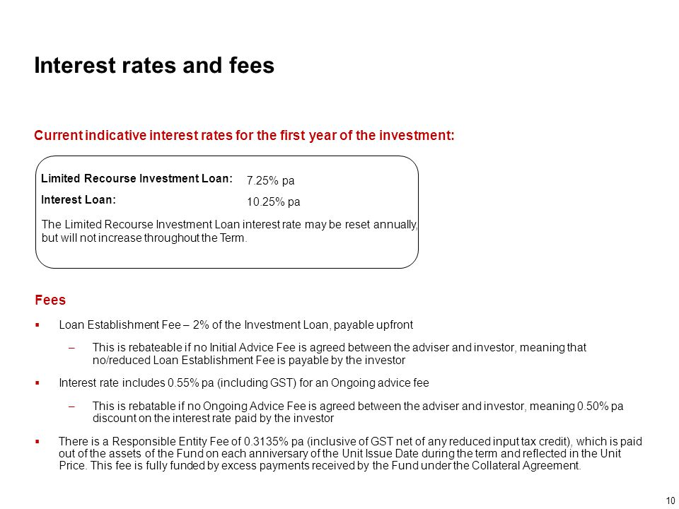 Interest rates and fees