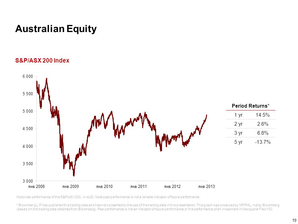 Australian Equity S&P/ASX 200 Index Period Returns* 1 yr 14.5% 2 yr