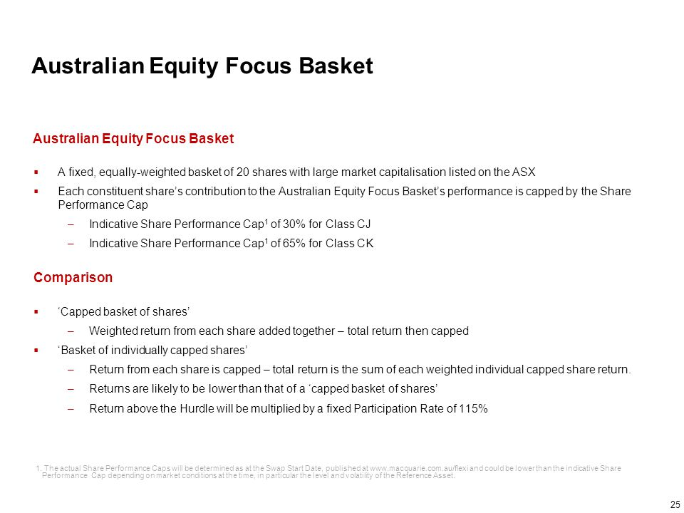 Australian Equity Focus Basket