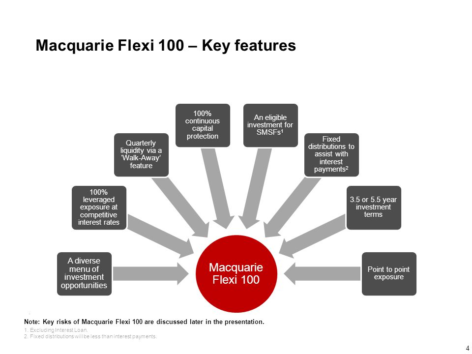 Macquarie Flexi 100 – Key features