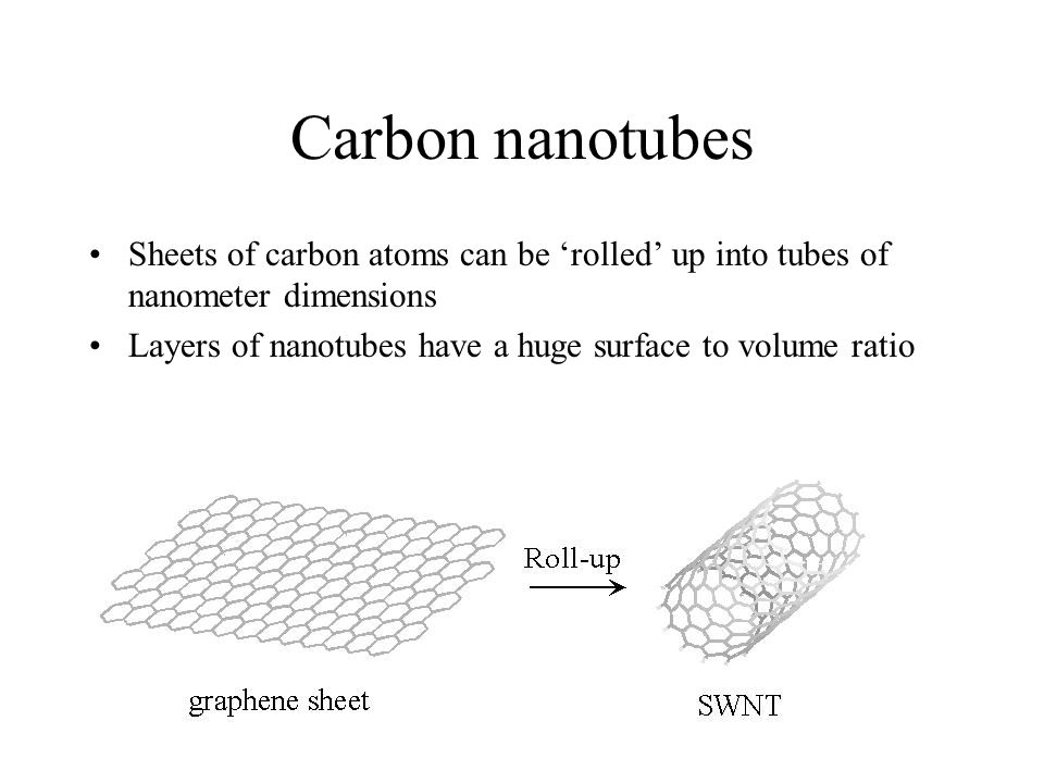 Carbon nanotubes Sheets of carbon atoms can be 'rolled' up into tubes of nanometer dimensions.