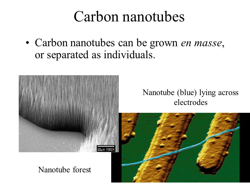 Nanotube (blue) lying across electrodes
