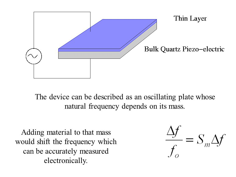 The device can be described as an oscillating plate whose natural frequency depends on its mass.
