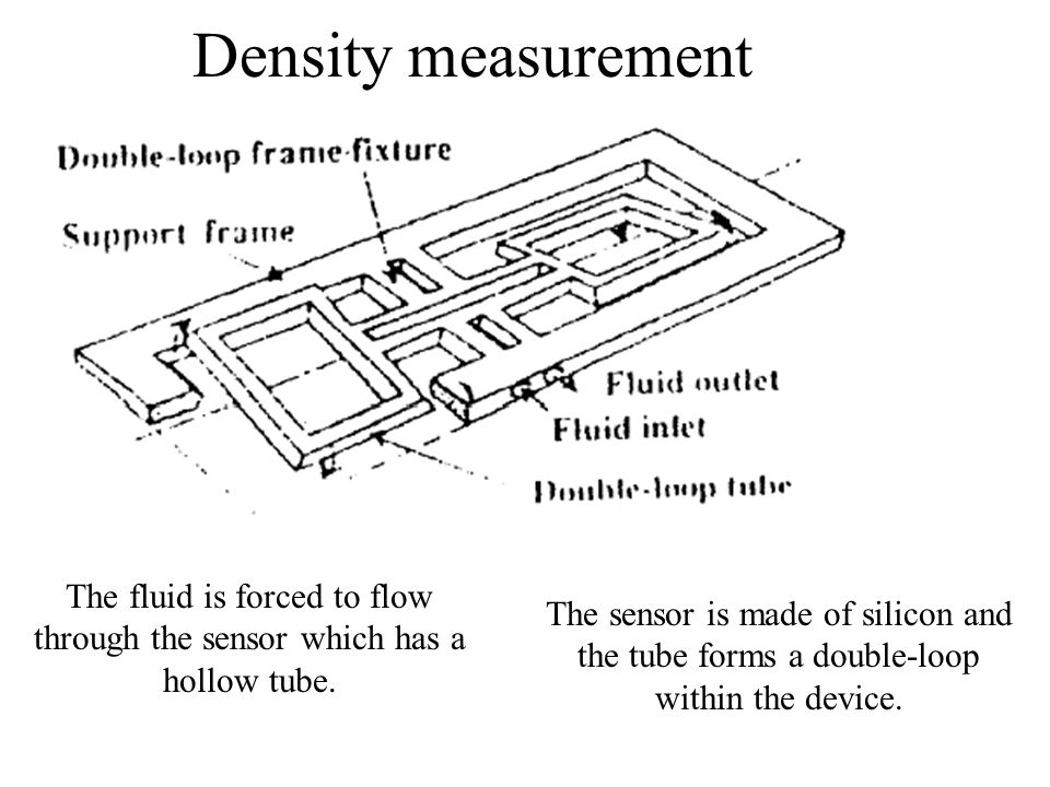 Density measurement The fluid is forced to flow through the sensor which has a hollow tube.