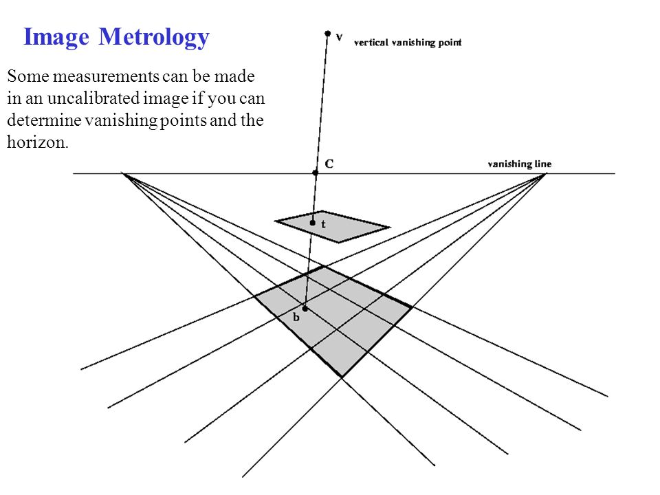 Image Metrology Some measurements can be made in an uncalibrated image if you can determine vanishing points and the horizon.
