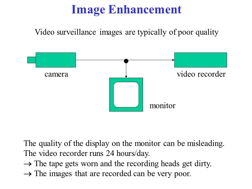 Video surveillance images are typically of poor quality