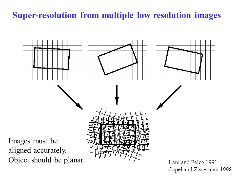 Super-resolution from multiple low resolution images