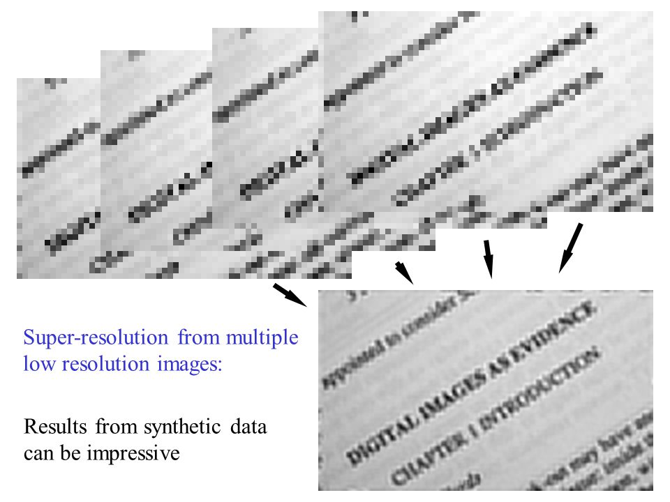 Super-resolution from multiple
