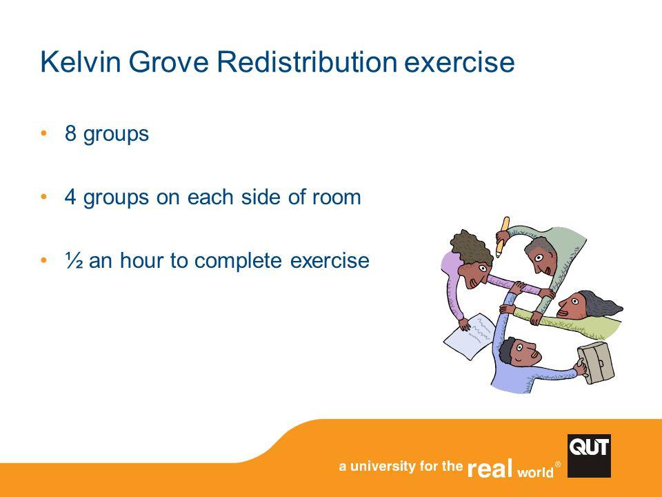 Kelvin Grove Redistribution exercise