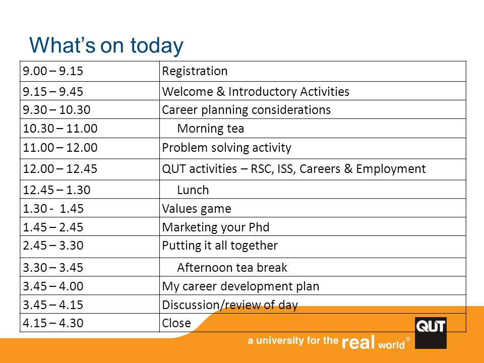 What's on today 9.00 – 9.15 Registration 9.15 – 9.45