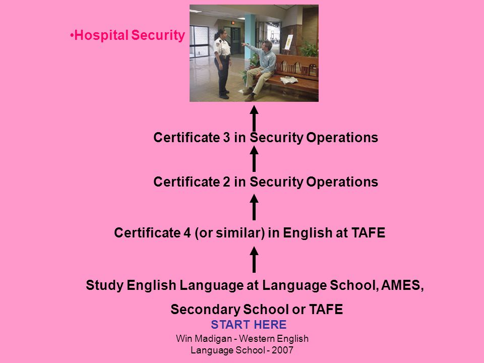 Certificate 3 in Security Operations