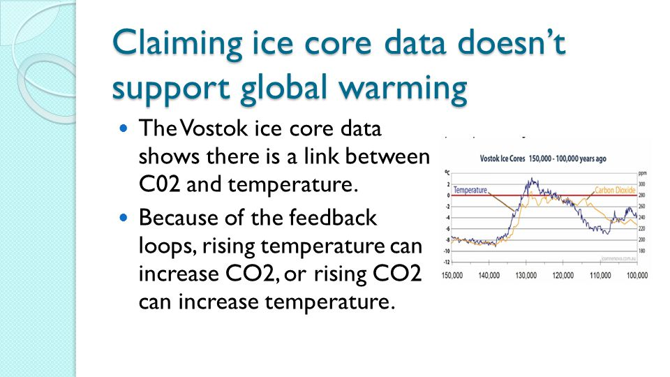 Claiming ice core data doesn't support global warming