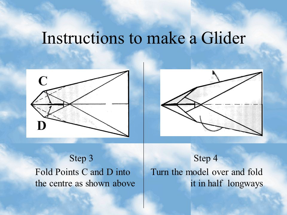 Instructions to make a Glider