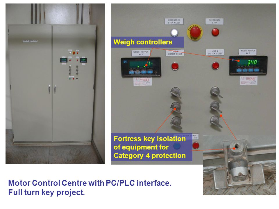 Motor Control Centre with PC/PLC interface. Full turn key project.