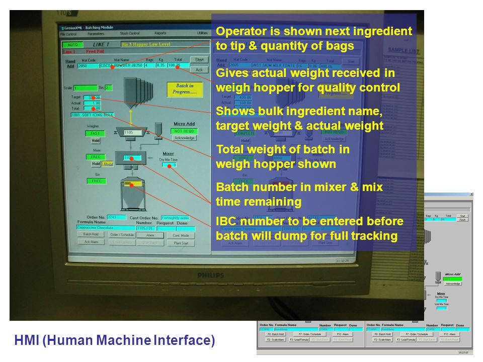 HMI (Human Machine Interface)
