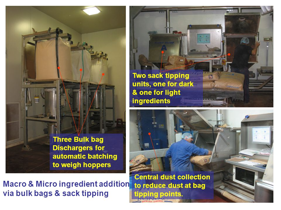 Macro & Micro ingredient addition via bulk bags & sack tipping