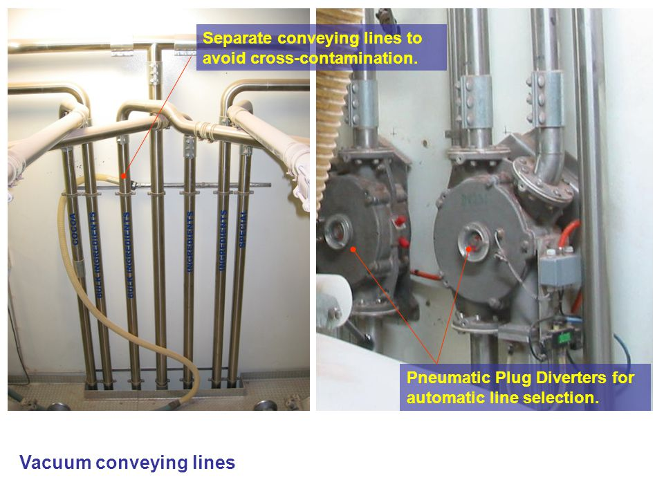 Vacuum conveying lines